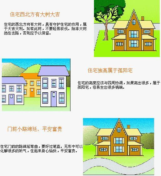 图文详解10个住宅风水禁忌,农村有房的请对照!看是否有道理?