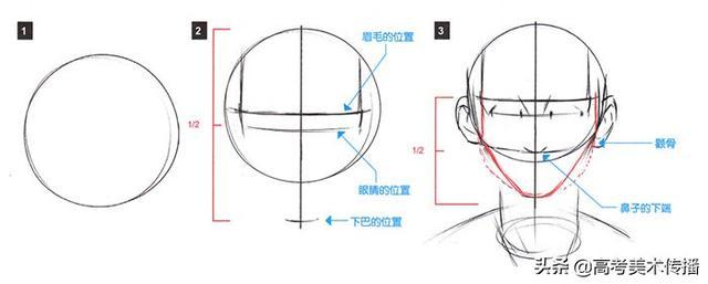 人脸轮廓简笔画