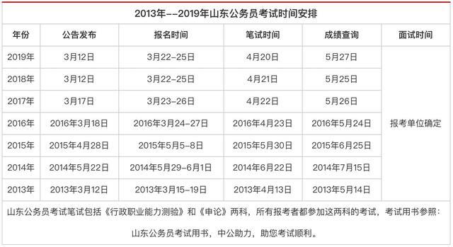 山东省考2020考试时间安排_山东中公教育