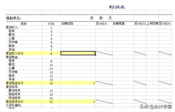 财务表格模板:财务费用支出明细表(简洁版、带公式)