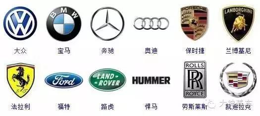 外国汽车标志大全带文字,汽车标志图集-电动邦