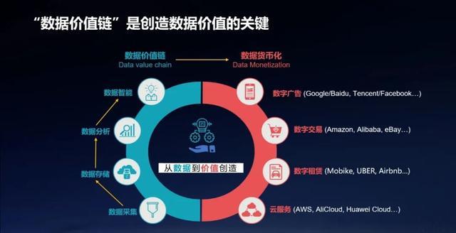 使能数字经济,华为数据基础设施为河南注入新动能