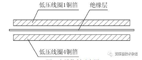 光伏逆变用非晶合金铁心升压变压器工艺与分析