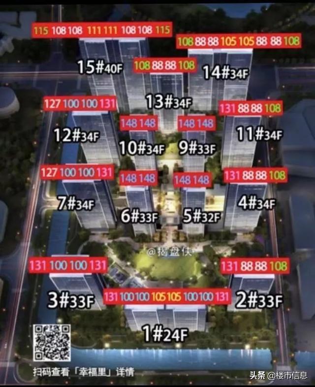 华润杭州万象城项目都市综合体介绍.ppt