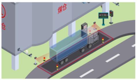 无人值守智能装车让远在天涯的快速定量装车系统近在咫尺