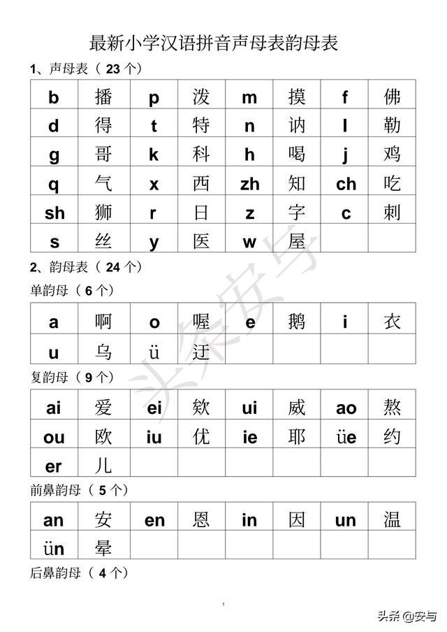 声母韵母整体认读音节表书写格式[复习] - 道客巴巴