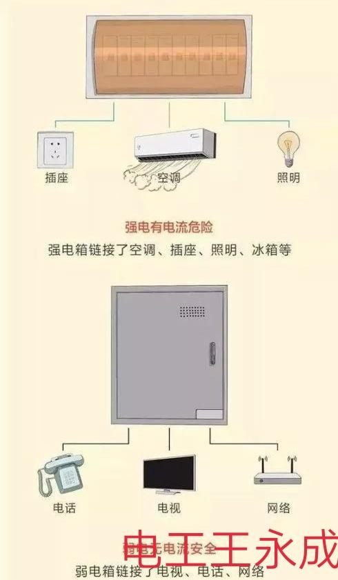 水电安装图纸符号