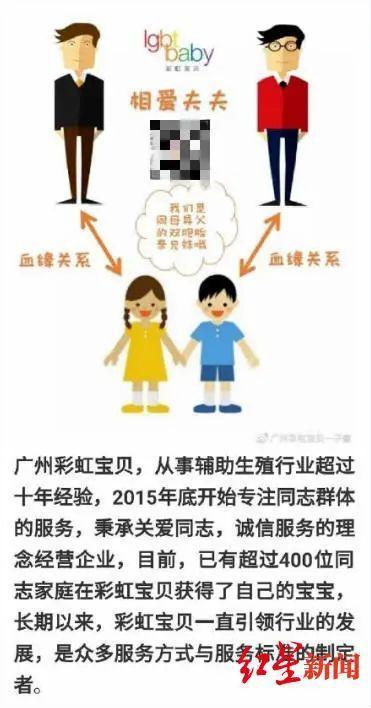 北京有代生小孩的么-广州一商业机构为男