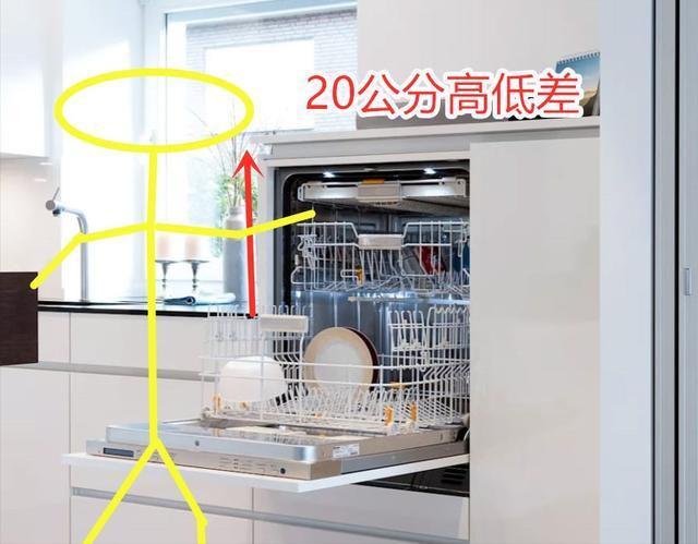 13套洗碗机的脚可以调高吗