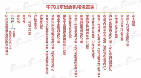 广电系统事业单位改革