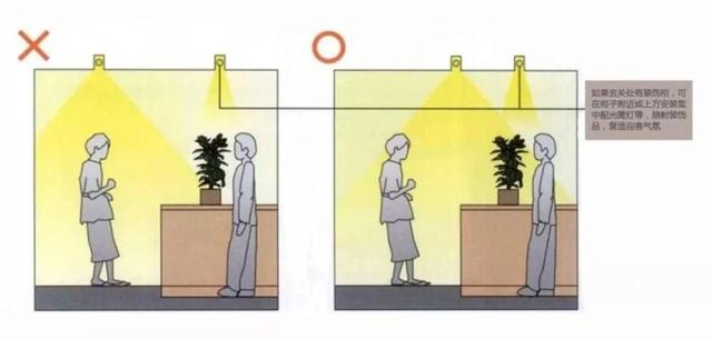 住宅照明设计全解析