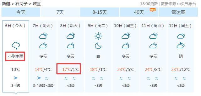 1-7天降水量预报