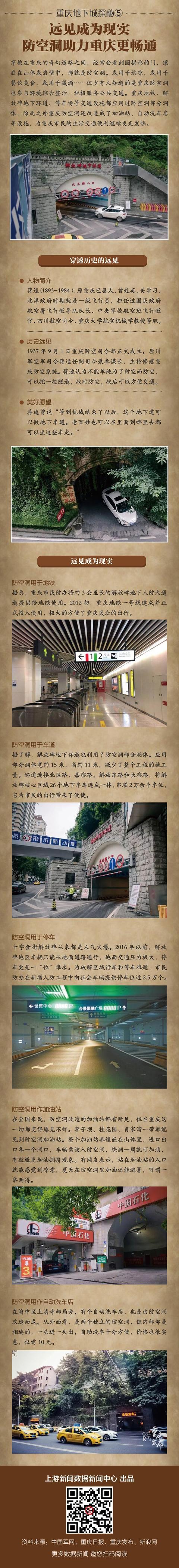 重庆地下城探秘⑤| 远见成为现实,防空洞助力重庆更畅通