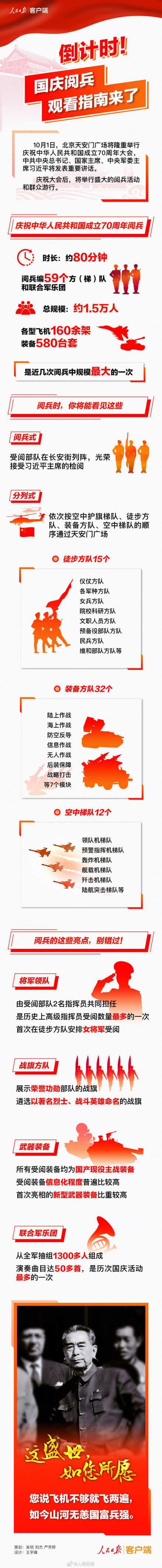 2019国庆阅兵仪式时间及直播平台--万家热线手机站