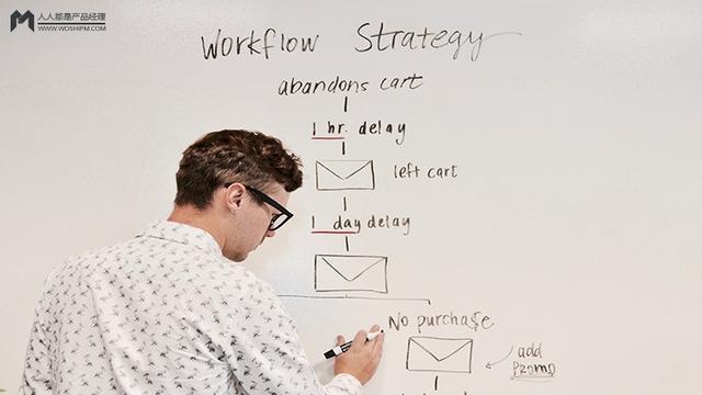 商业创意的业务系统图