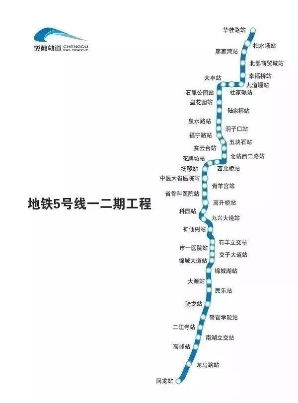 成都地铁6号线站点图