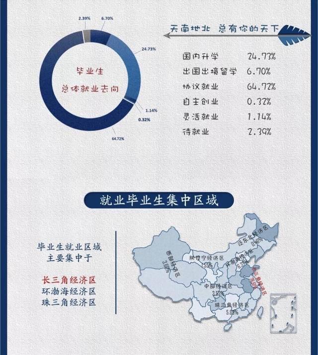 南京工业大学_跨考考研
