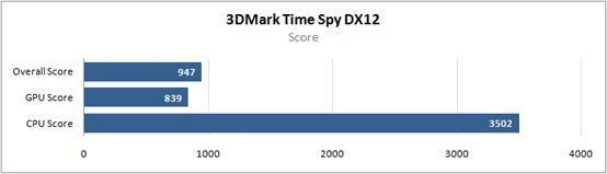 锐龙5 4500U评测数据曝光:CPU性能堪比i5-9400F GPU不如MX150