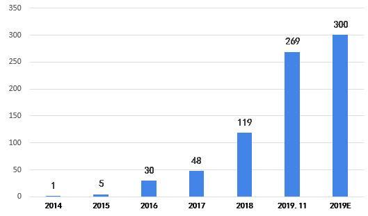 2020年后干什么行业有前景?插图12