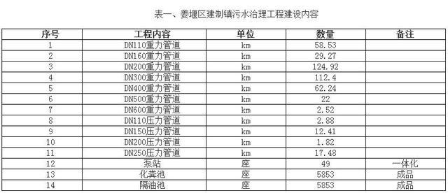 姜堰区人民政府 领导之窗_泰州市姜堰区人民政府