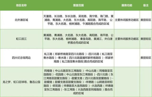 评析上海市虹口区的一处旧改:居民已经外迁,有望成为风貌旅游区