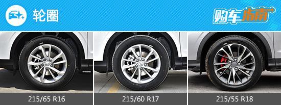推荐260T DCT骑士 吉利缤越PRO购车指南