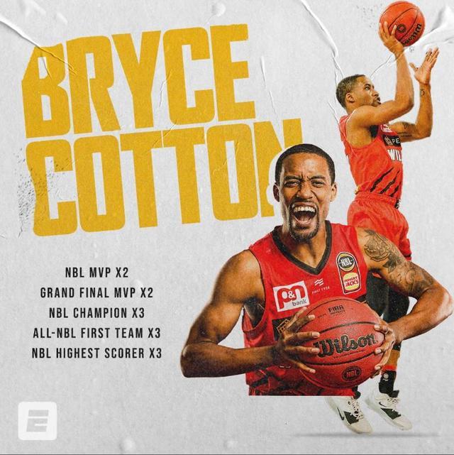 澳大利亚篮球运动员名单