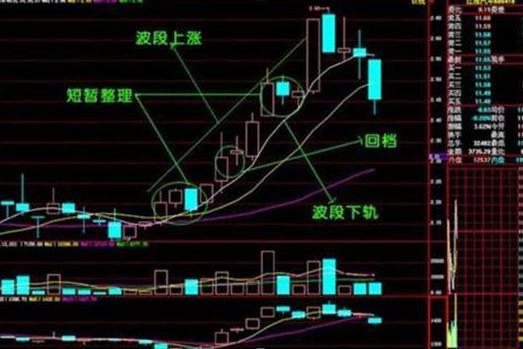 A股市场:为什么股票封涨停,主流资金却是千万级别的流出?这是我对面临亏损的股民最后的建议