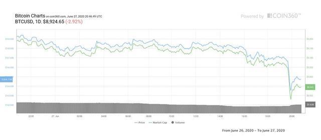 比特币有史以来最大的期权到期