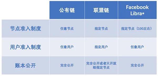 多链异构的核心区块链技术可助中国应对外汇管制问题