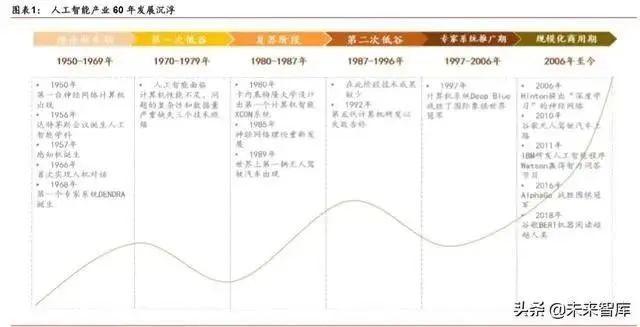 http://www.reviewcode.cn/yunweiguanli/160850.html