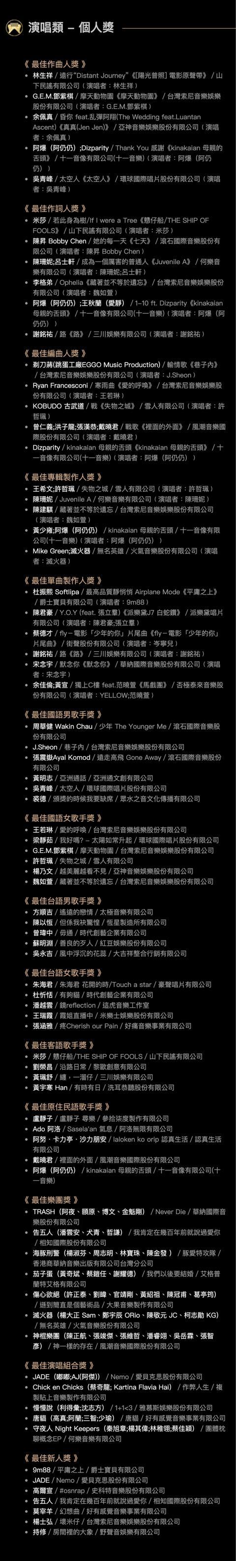 第31届金曲奖入围名单公布啦!邓紫棋5奖入围,杨丞琳成最大遗珠