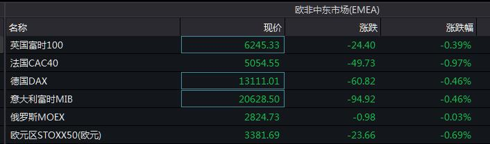 香港恒指尾盘跳水 在岸、离岸人民币兑美元均跌破7.0关口