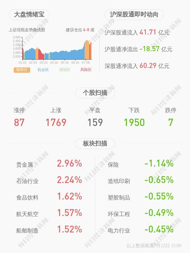 交易异动!华峰超纤:近3个交易日下跌19.47%,不存在未披露的重大事项