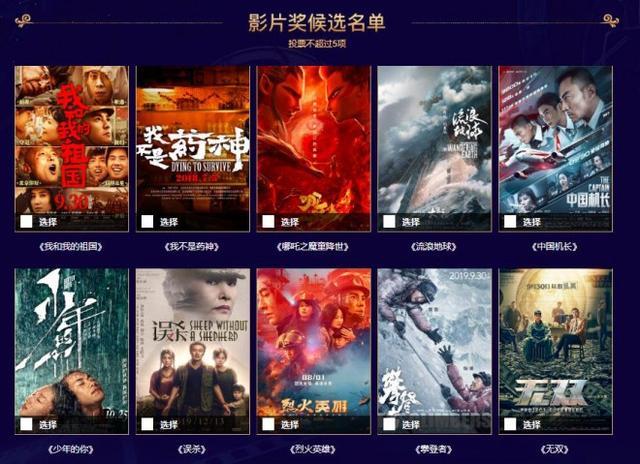 百花奖曝候选名单《流浪地球》等10部电影入围