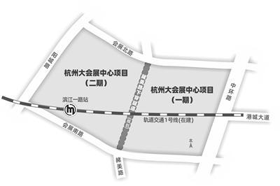 杭州要在萧山建一座大型会展中心 未来这里将成为会展新城