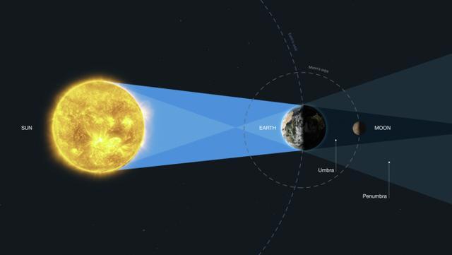 美国宇航局称哈勃在寻找外星生命的过程中取得了重大突破-第2张图片-IT新视野