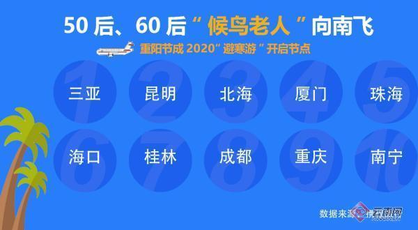 淄博家中有60岁以上老人的速看!现在知道还不晚!_手机网易网