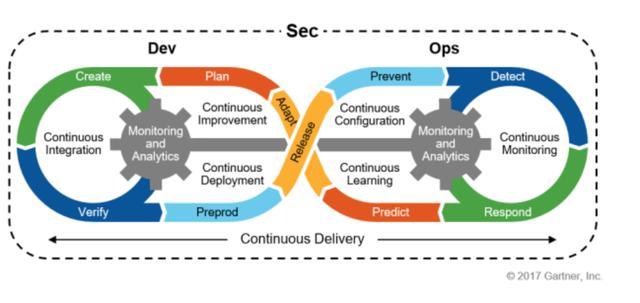 软件开发制作流程图