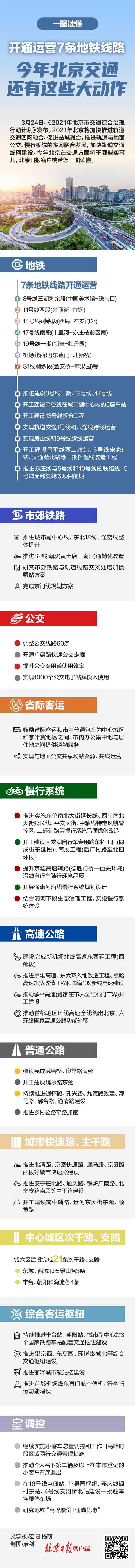 北京地铁图最新