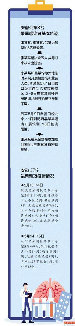 """办实事丨深学细悟学党史 浦兴路街道建设""""1+3+40""""""""三结合""""办事服务模式解民忧"""