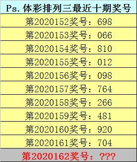 排列三20162期陆毅:本期直选看好偶奇偶,独胆关注0