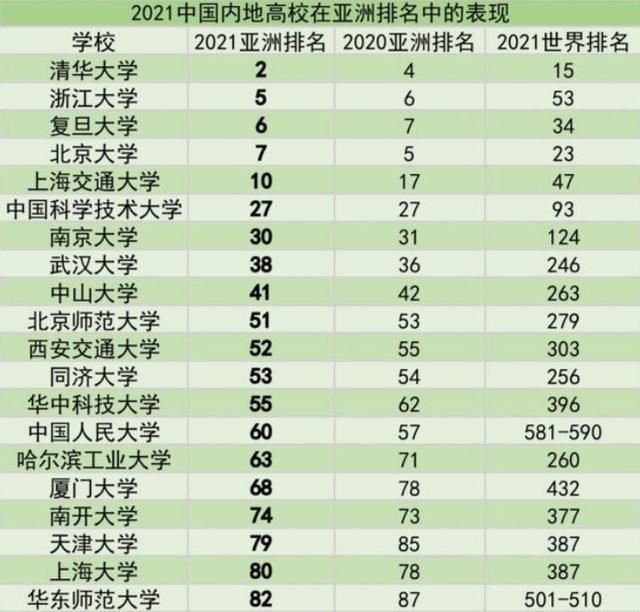 台湾大学十大校花性感