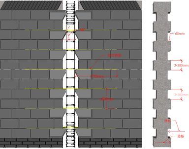 二次结构墙体砌筑规范专题_2020年二次结构墙体砌筑规范资料下载