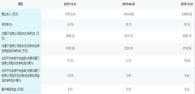 「新鼎资本研究」新三板优质企业之一百零一——新特电气