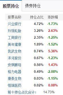 债券基金不是投资债券的吗?为什么也会随着股市涨跌?