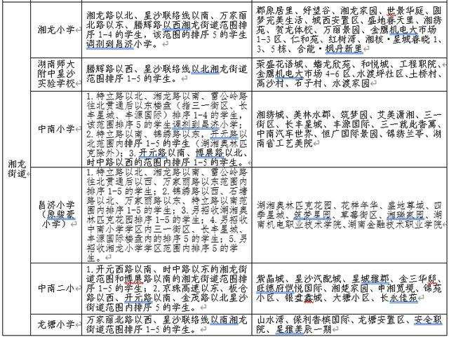 速看!长沙县城区义务教育阶段2020年秋季招生入学办法发布