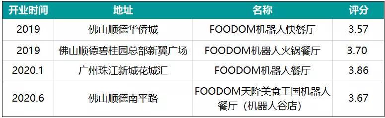 8大�物中心智能�O��y�u,理想�c�F��的���虾�r能�~�^?