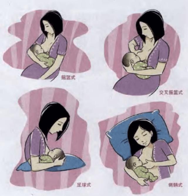 新妈妈喂奶姿势大全,哪种方式适合你?