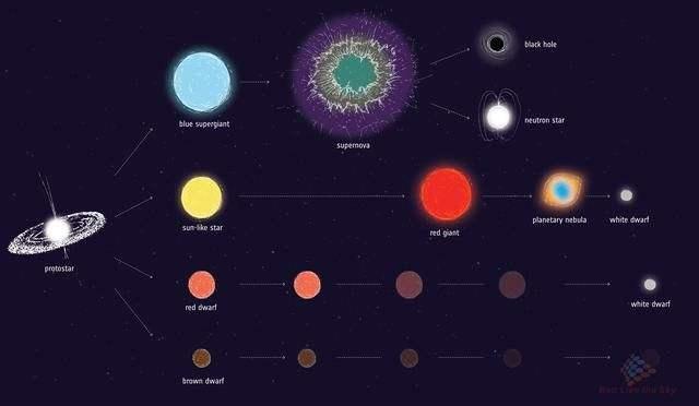 地球到底有多特殊?到底有多完美?